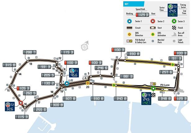 Circuito Cittadino Baku