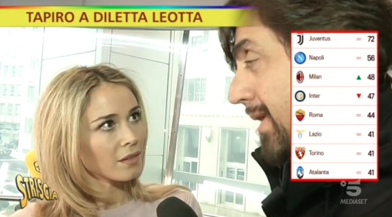 Diletta Leotta Tapiro