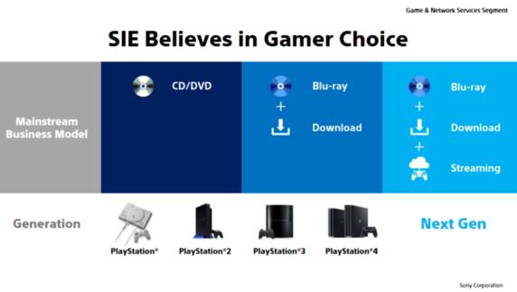PS5 ssd velocità